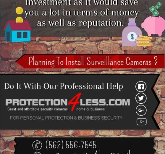 Own a business ? Know why it needs surveillance – Infographic
