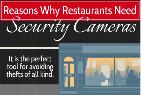 Reasons why restaurants need Security Cameras | Infographic