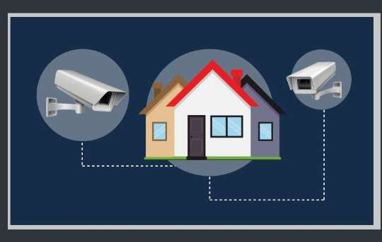Ensuring you home's security: How choosing the right surveillance cameras help | Infographic